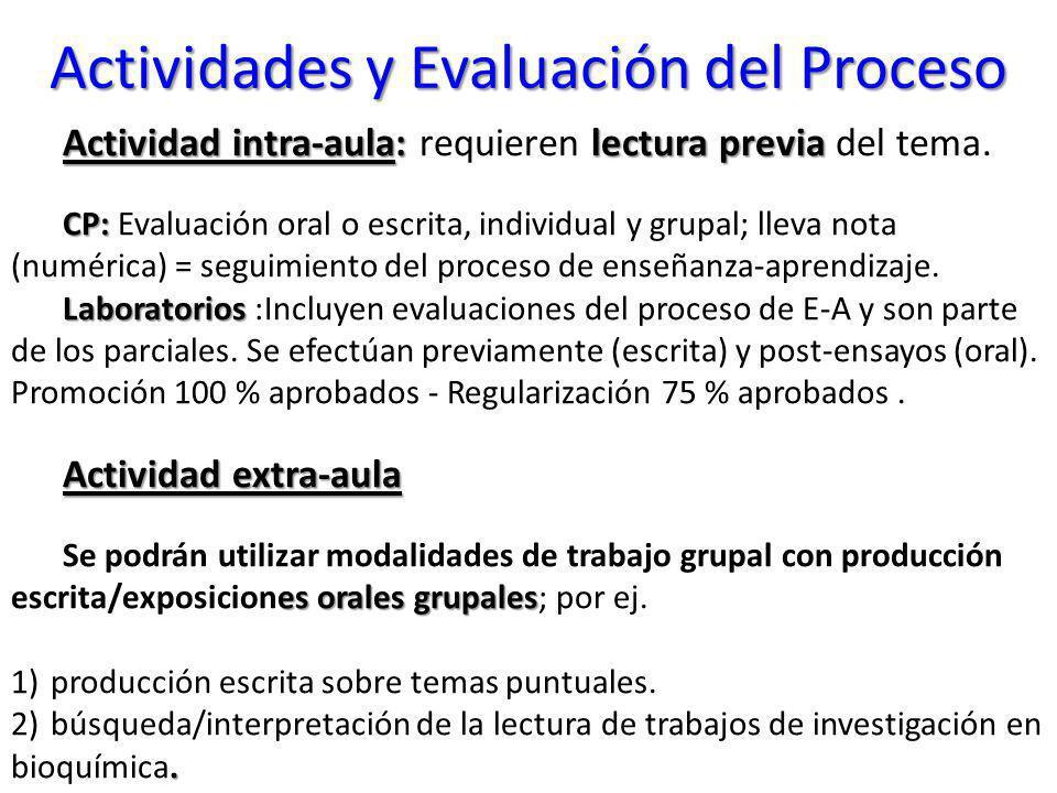 Actividades y Evaluación del Proceso Actividad intra-aula: lectura previa Actividad intra-aula: requieren lectura previa del tema. CP: CP: Evaluación