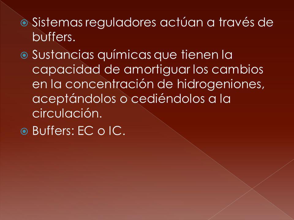Sistemas reguladores actúan a través de buffers. Sustancias químicas que tienen la capacidad de amortiguar los cambios en la concentración de hidrogen