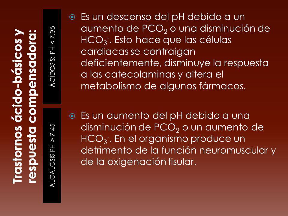 Es un descenso del pH debido a un aumento de PCO 2 o una disminución de HCO 3 -. Esto hace que las células cardiacas se contraigan deficientemente, di