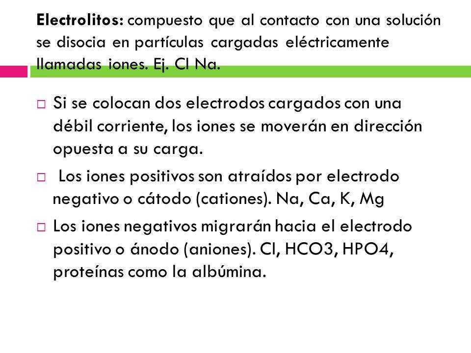 Electrolitos: compuesto que al contacto con una solución se disocia en partículas cargadas eléctricamente llamadas iones. Ej. Cl Na. Si se colocan dos