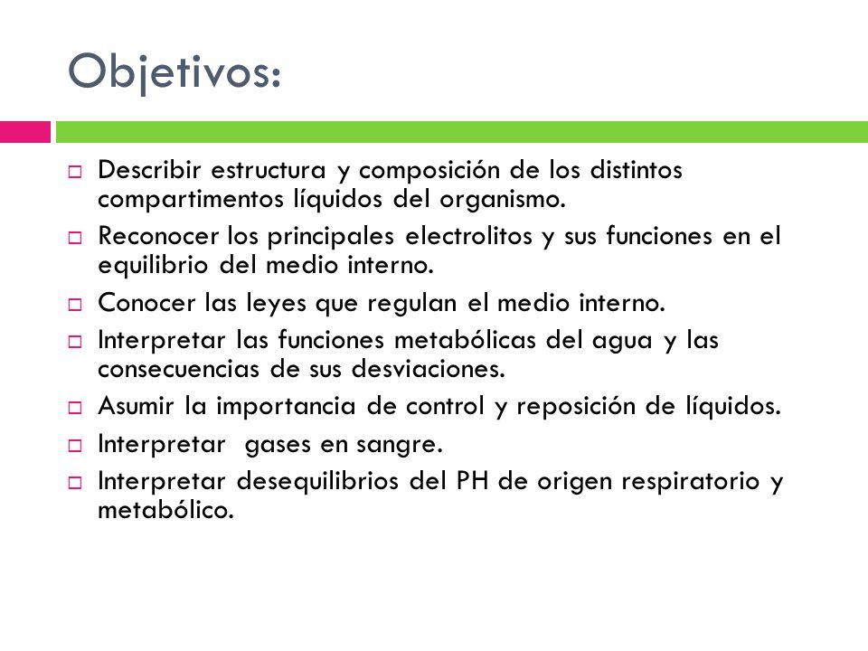 Objetivos: Describir estructura y composición de los distintos compartimentos líquidos del organismo. Reconocer los principales electrolitos y sus fun