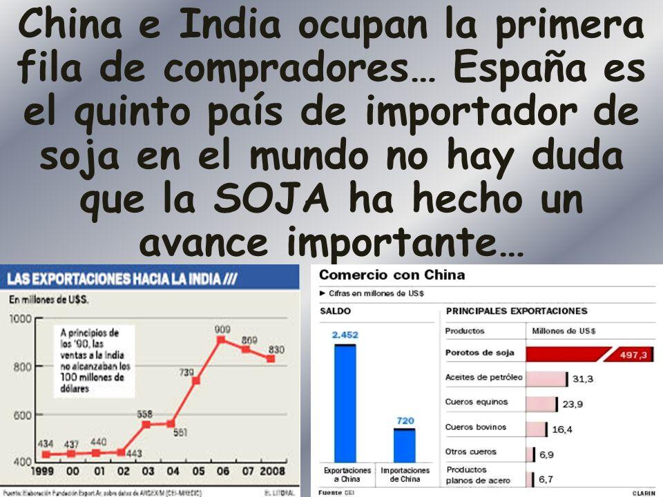 China e India ocupan la primera fila de compradores… España es el quinto país de importador de soja en el mundo no hay duda que la SOJA ha hecho un av