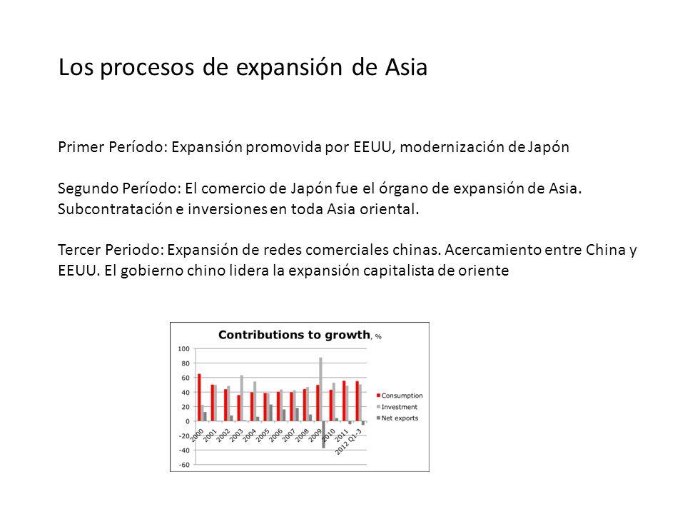Los procesos de expansión de Asia Primer Período: Expansión promovida por EEUU, modernización de Japón Segundo Período: El comercio de Japón fue el ór