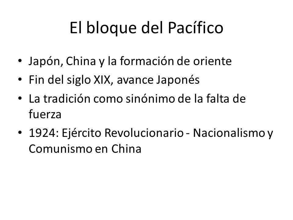 El bloque del Pacífico Japón, China y la formación de oriente Fin del siglo XIX, avance Japonés La tradición como sinónimo de la falta de fuerza 1924: Ejército Revolucionario - Nacionalismo y Comunismo en China