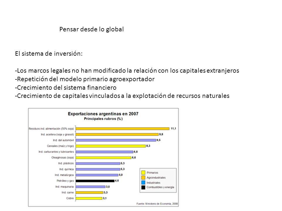 Pensar desde lo global El sistema de inversión: -Los marcos legales no han modificado la relación con los capitales extranjeros -Repetición del modelo