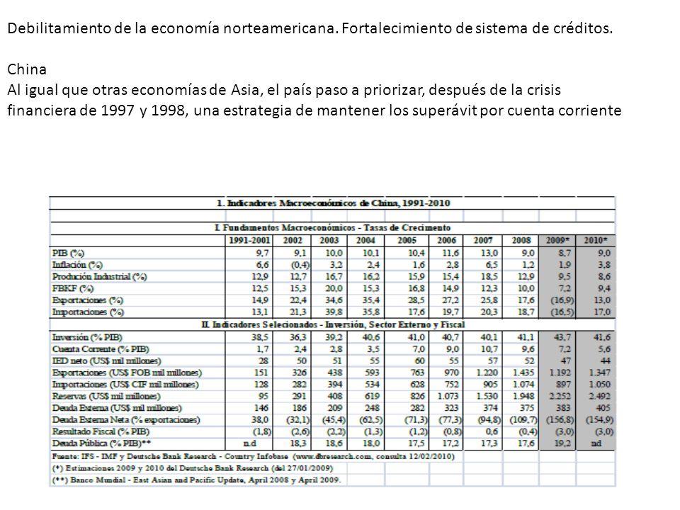Debilitamiento de la economía norteamericana.Fortalecimiento de sistema de créditos.