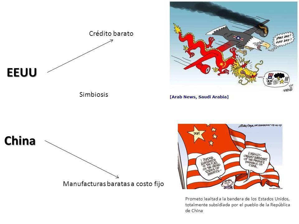 EEUU Crédito barato China Manufacturas baratas a costo fijo Simbiosis Prometo lealtad a la bandera de los Estados Unidos, totalmente subsidiada por el