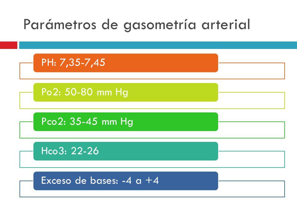 Parámetros de gasometría arterial PH: 7,35-7,45Po2: 50-80 mm HgPco2: 35-45 mm HgHco3: 22-26Exceso de bases: -4 a +4