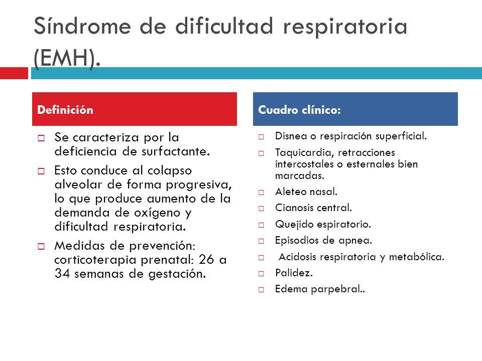 Síndrome de dificultad respiratoria (EMH).Se caracteriza por la deficiencia de surfactante.