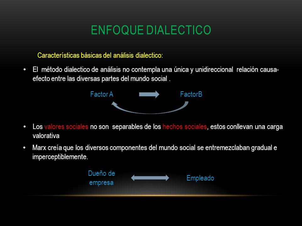 ENFOQUE DIALECTICO Características básicas del análisis dialectico: El método dialectico de análisis no contempla una única y unidireccional relación