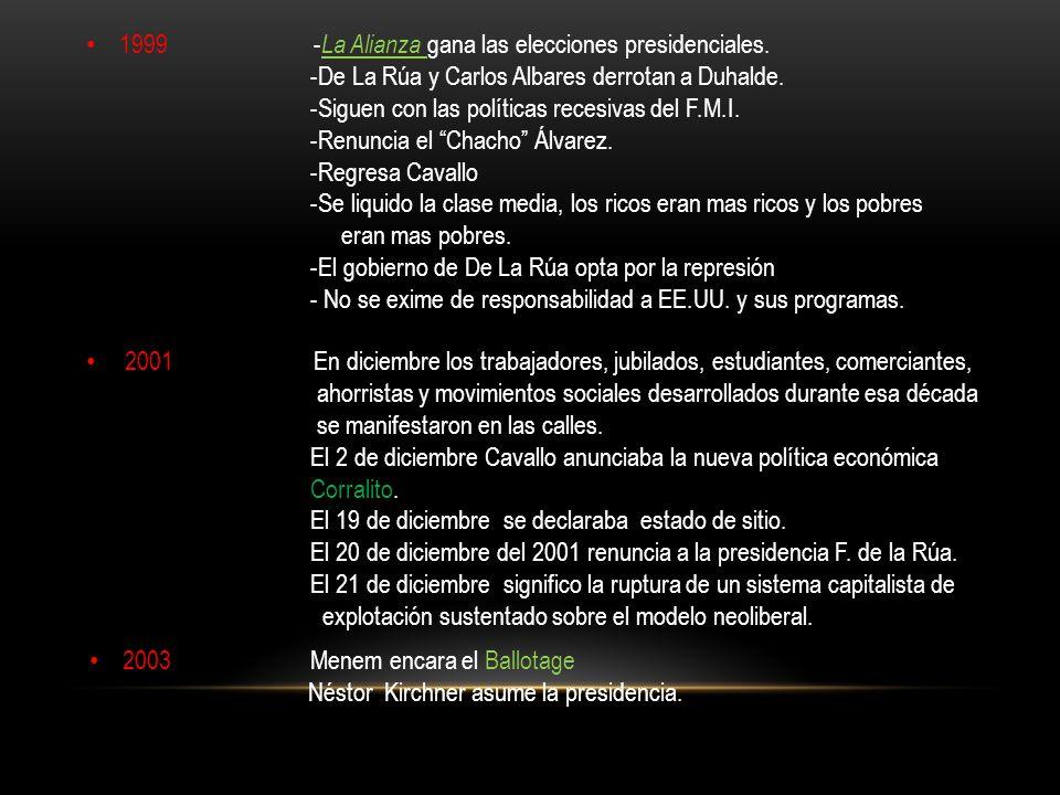 1999 - La Alianza gana las elecciones presidenciales. -De La Rúa y Carlos Albares derrotan a Duhalde. -Siguen con las políticas recesivas del F.M.I. -