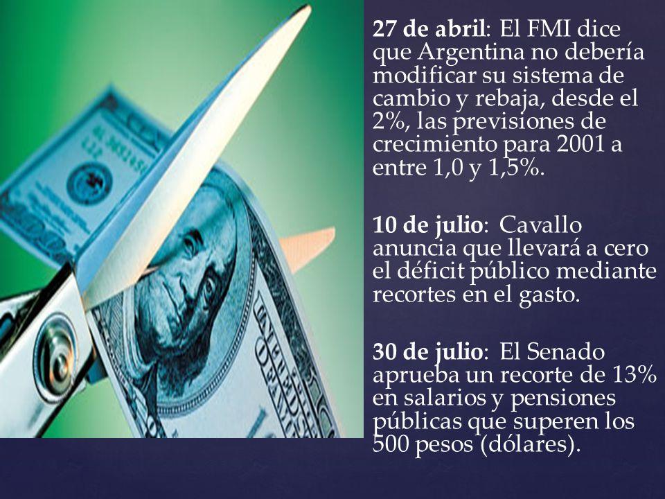 27 de abril: El FMI dice que Argentina no debería modificar su sistema de cambio y rebaja, desde el 2%, las previsiones de crecimiento para 2001 a ent