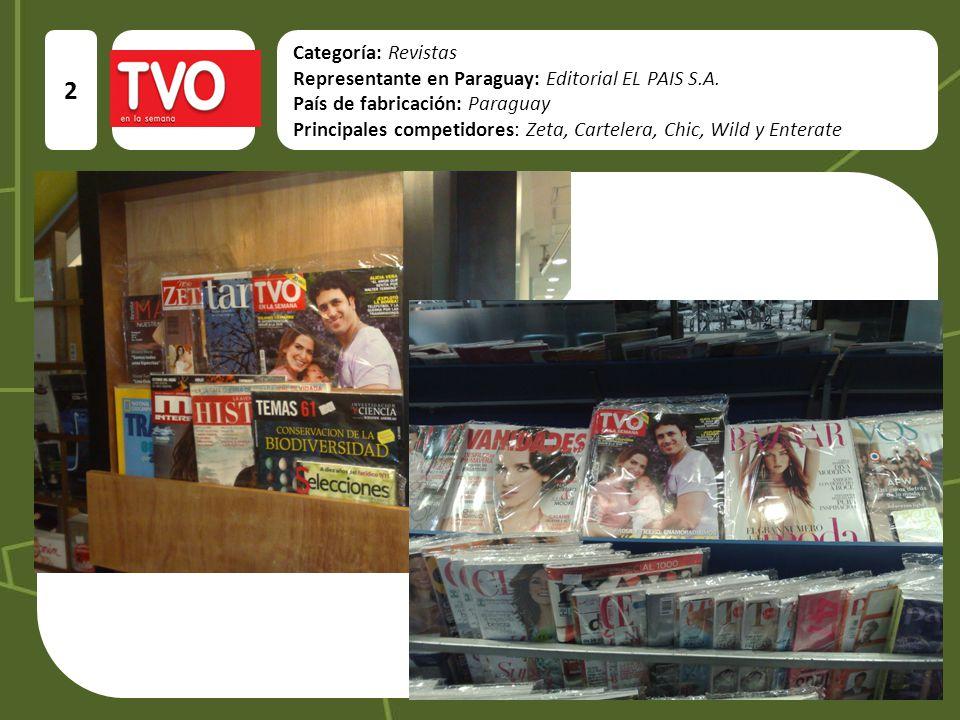 Logo de la marca Categoría: Revistas Representante en Paraguay: Editorial EL PAIS S.A. País de fabricación: Paraguay Principales competidores: Zeta, C