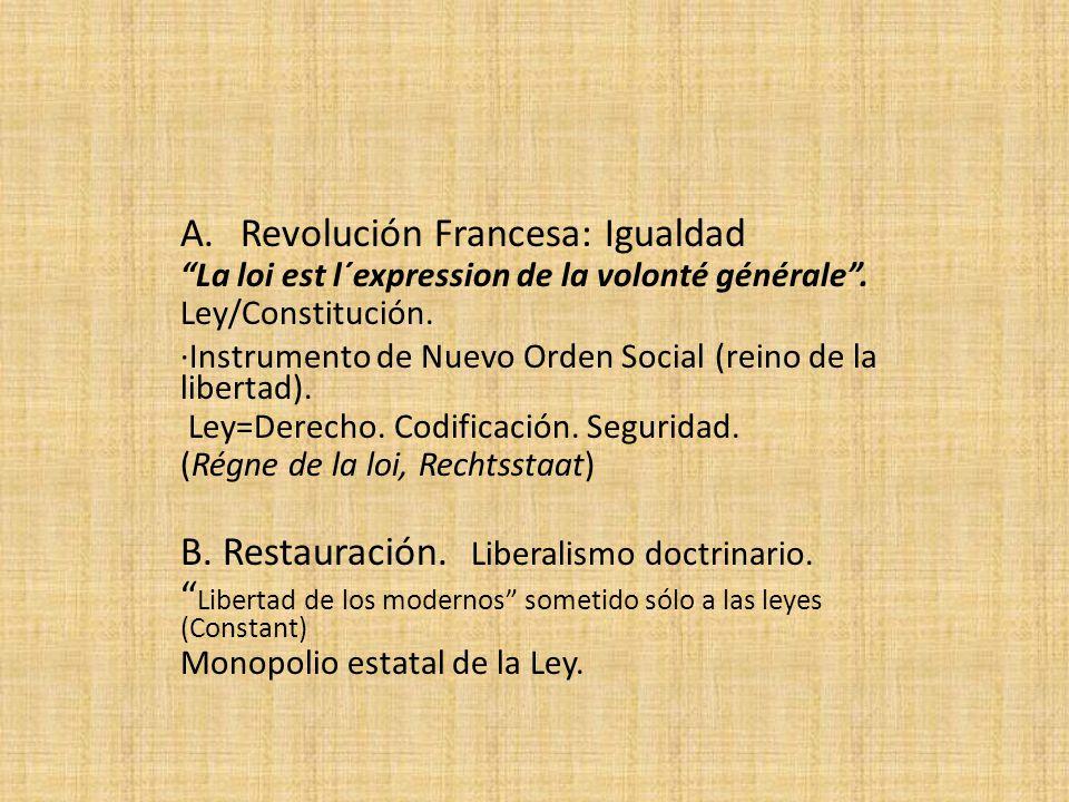 A.Revolución Francesa: Igualdad La loi est l´expression de la volonté générale. Ley/Constitución. ·Instrumento de Nuevo Orden Social (reino de la libe