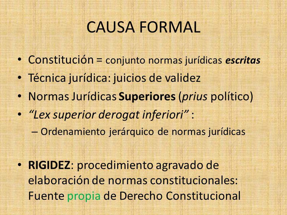 CAUSA FORMAL Constitución = conjunto normas jurídicas escritas Técnica jurídica: juicios de validez Normas Jurídicas Superiores (prius político) Lex s