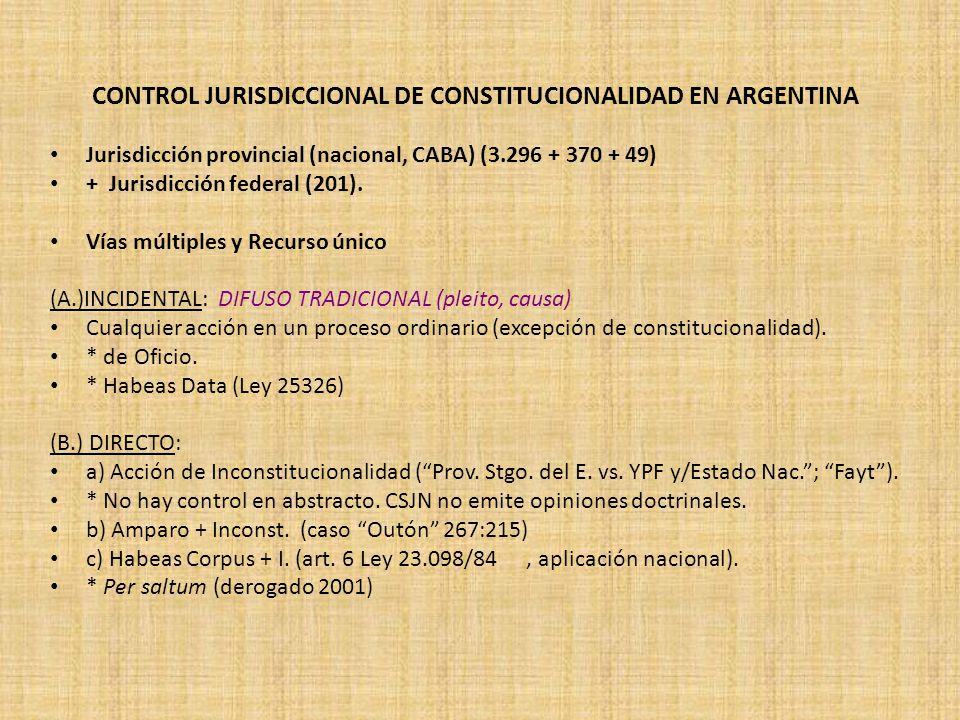 CONTROL JURISDICCIONAL DE CONSTITUCIONALIDAD EN ARGENTINA Jurisdicción provincial (nacional, CABA) (3.296 + 370 + 49) + Jurisdicción federal (201). Ví