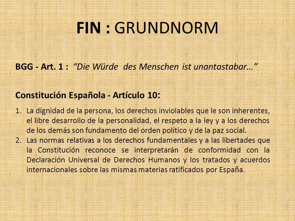 FIN : GRUNDNORM BGG - Art. 1 : Die Würde des Menschen ist unantastabar… Constitución Española - Artículo 10 : 1.La dignidad de la persona, los derecho