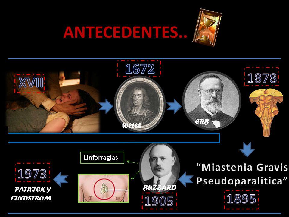 ANTECEDENTES.. ERB BUZZARD Linforragias PATRICK Y LINDSTROM WlLlS