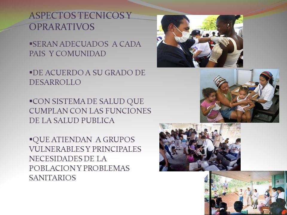 COMPONENTES ESTRATEGICOS ( TECNICOS) PARTICIPACION SOCIAL ARTICULACION INTERSECTORIAL COBERTURA Y ACCESIBILIDAD ADECUACION DE RECURSOS HUMANOS PROGRAMACION INTEGRADA POR NECESIDAD TECNOLOGIA APROPIADA REORGANIZACION DE LOS SERVICIOS DE SALUD COMPONENTES OPERATIVOS EDUCACION SANITARIA NUTRICION ADECUADA SALUD MENTAL SANEAMIENTO BASICO AGUA POTABLE ATENCION MATERNO INFANTIL INMUNIZACIONES PATOLOGIAS PREVALENTES ACCIDENTES FRECUENTES ABASTECIMIENTO DE FARMACOS BASICOS