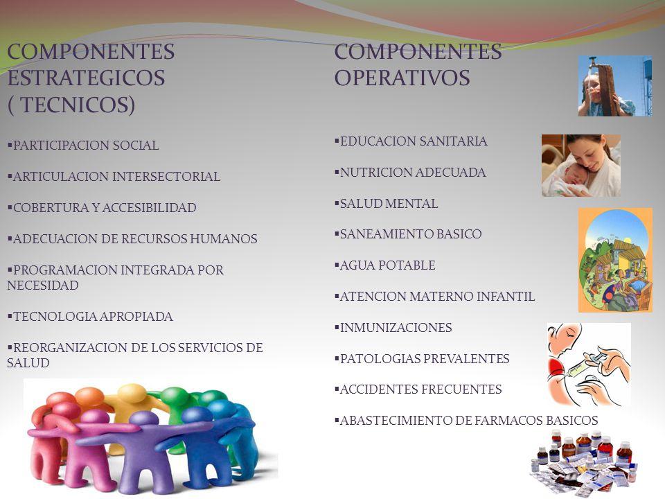 COMPONENTES ESTRATEGICOS ( TECNICOS) PARTICIPACION SOCIAL ARTICULACION INTERSECTORIAL COBERTURA Y ACCESIBILIDAD ADECUACION DE RECURSOS HUMANOS PROGRAM