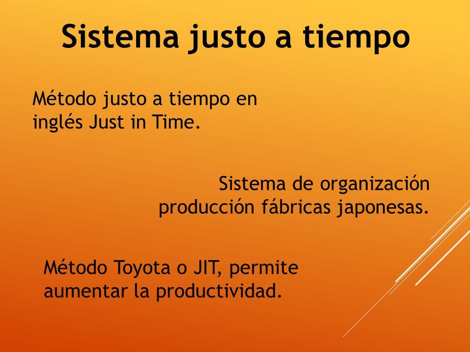 Sistema justo a tiempo Método justo a tiempo en inglés Just in Time. Sistema de organización producción fábricas japonesas. Método Toyota o JIT, permi