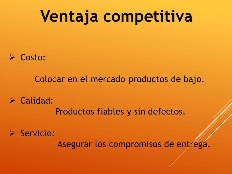 Ventaja competitiva Costo: Colocar en el mercado productos de bajo. Calidad: Productos fiables y sin defectos. Servicio: Asegurar los compromisos de e