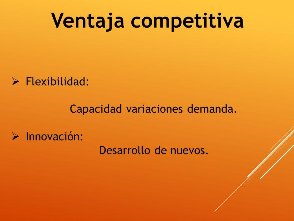 Ventaja competitiva Flexibilidad: Capacidad variaciones demanda. Innovación: Desarrollo de nuevos.