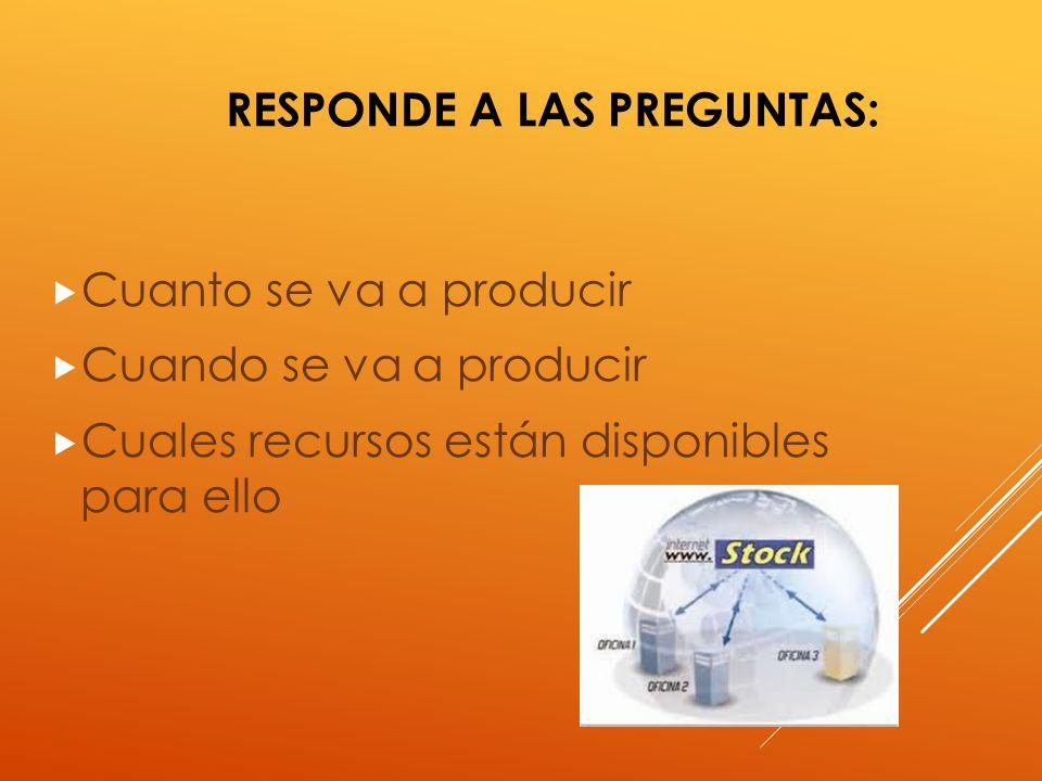 RESPONDE A LAS PREGUNTAS: Cuanto se va a producir Cuando se va a producir Cuales recursos están disponibles para ello