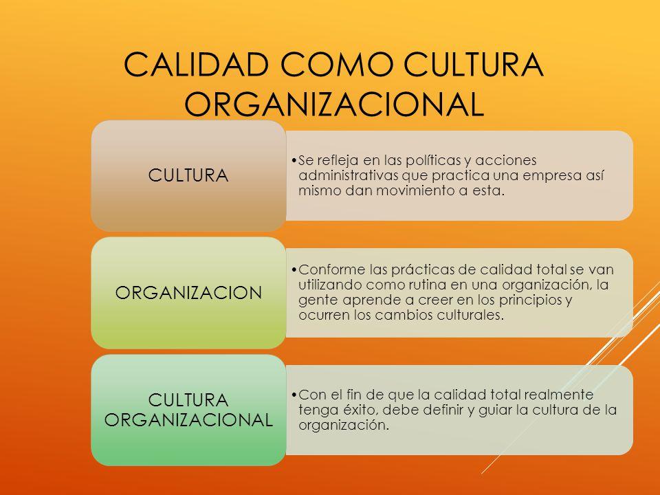 CALIDAD COMO CULTURA ORGANIZACIONAL Se refleja en las políticas y acciones administrativas que practica una empresa así mismo dan movimiento a esta. C