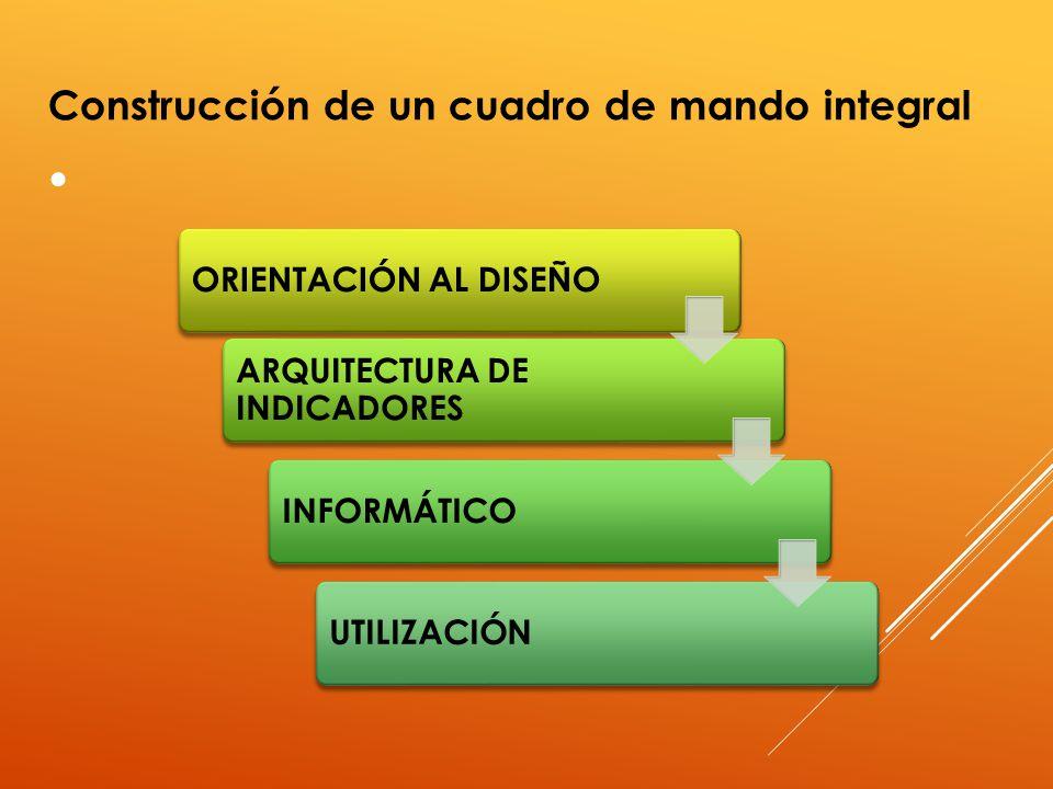 ORIENTACIÓN AL DISEÑO ARQUITECTURA DE INDICADORES INFORMÁTICOUTILIZACIÓN Construcción de un cuadro de mando integral