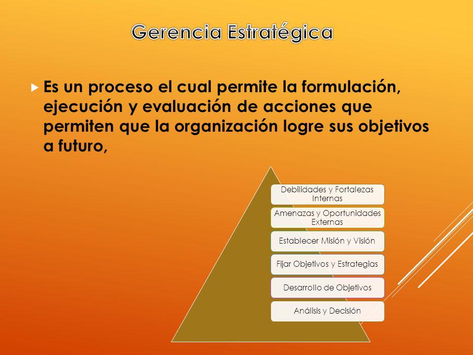 Es un proceso el cual permite la formulación, ejecución y evaluación de acciones que permiten que la organización logre sus objetivos a futuro, Debili