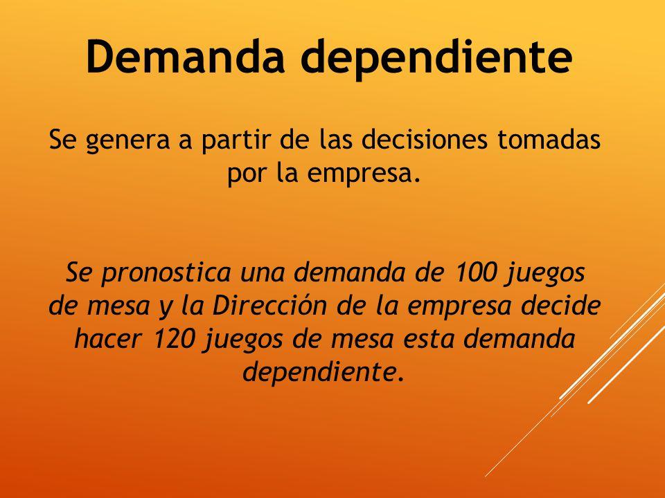 Demanda dependiente Se genera a partir de las decisiones tomadas por la empresa. Se pronostica una demanda de 100 juegos de mesa y la Dirección de la
