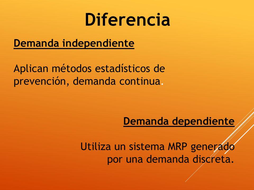 Diferencia Demanda independiente Aplican métodos estadísticos de prevención, demanda continua. Demanda dependiente Utiliza un sistema MRP generado por