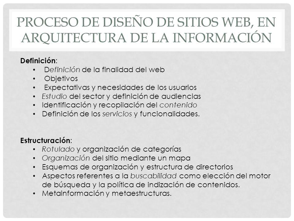 PROCESO DE DISEÑO DE SITIOS WEB, EN ARQUITECTURA DE LA INFORMACIÓN Definición : Definición de la finalidad del web Objetivos Expectativas y necesidade