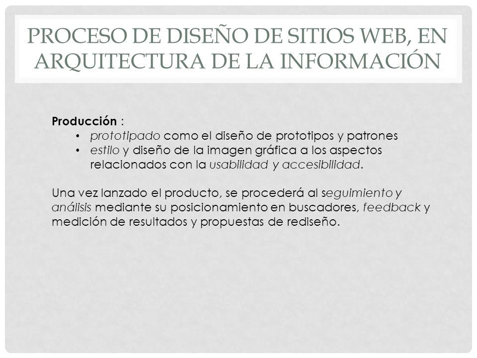 COMPONENTES DE UNA SEDE WEB Definición de la sede: misión objetivos y estrategias.