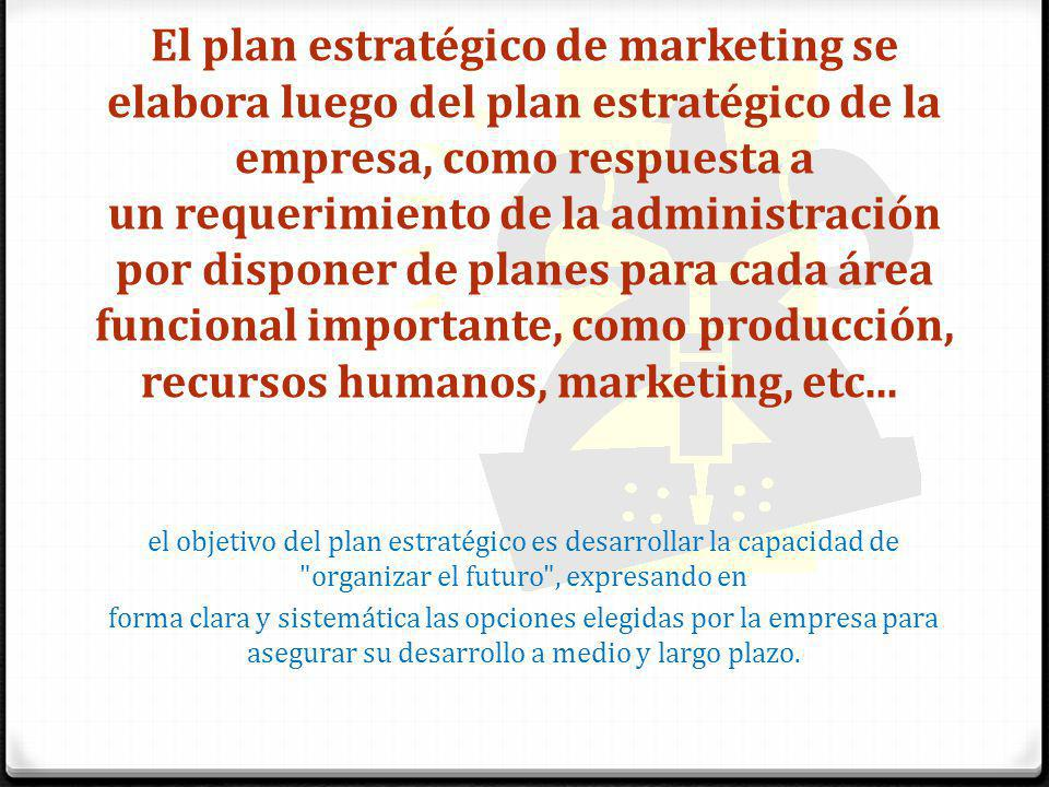El plan estratégico de marketing se elabora luego del plan estratégico de la empresa, como respuesta a un requerimiento de la administración por dispo