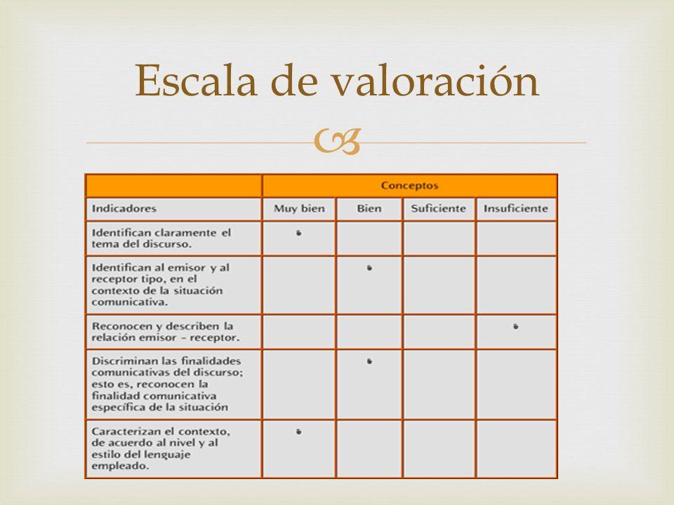 Escala de valoración