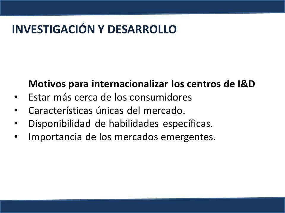 INVESTIGACIÓN Y DESARROLLO Motivos para internacionalizar los centros de I&D Estar más cerca de los consumidores Características únicas del mercado. D