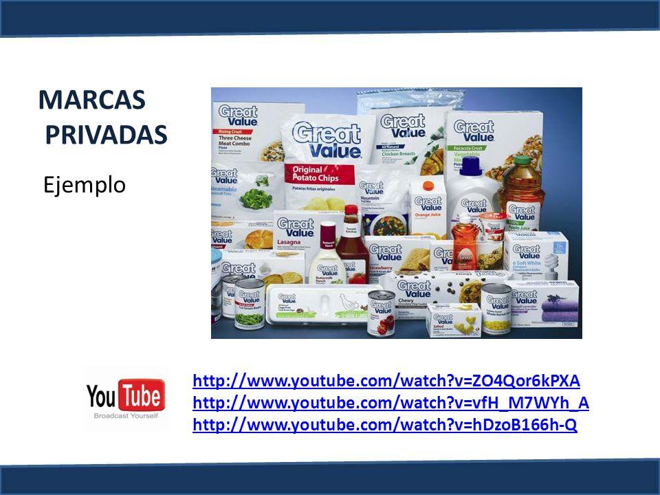 MARCAS PRIVADAS Ejemplo http://www.youtube.com/watch?v=ZO4Qor6kPXA http://www.youtube.com/watch?v=vfH_M7WYh_A http://www.youtube.com/watch?v=hDzoB166h