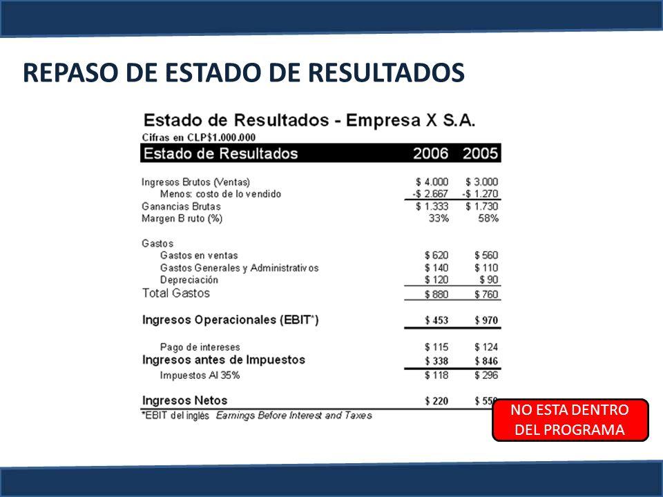 REPASO DE ESTADO DE RESULTADOS NO ESTA DENTRO DEL PROGRAMA
