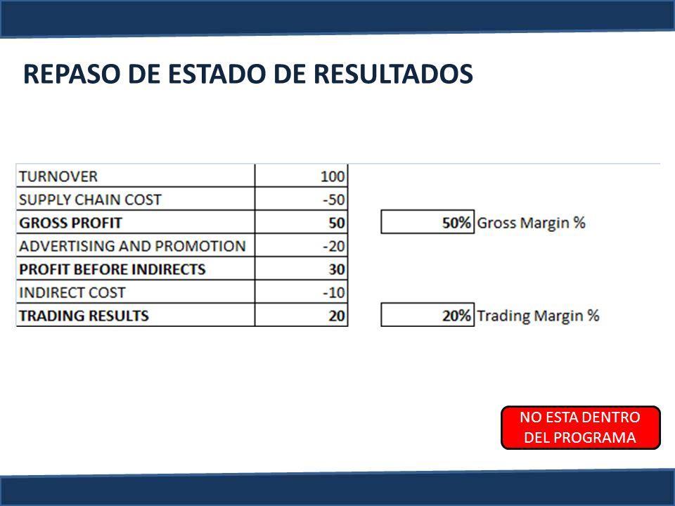 UNIDAD 2 - Cont PRODUCTO En capítulo 14 – Administración del producto y la marca