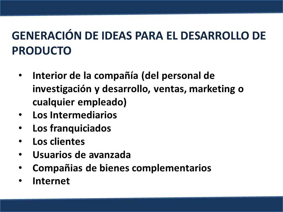 GENERACIÓN DE IDEAS PARA EL DESARROLLO DE PRODUCTO Interior de la compañía (del personal de investigación y desarrollo, ventas, marketing o cualquier