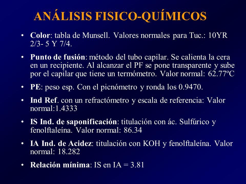 ANÁLISIS FISICO-QUÍMICOS Color: tabla de Munsell. Valores normales para Tuc.: 10YR 2/3- 5 Y 7/4. Punto de fusión: método del tubo capilar. Se calienta