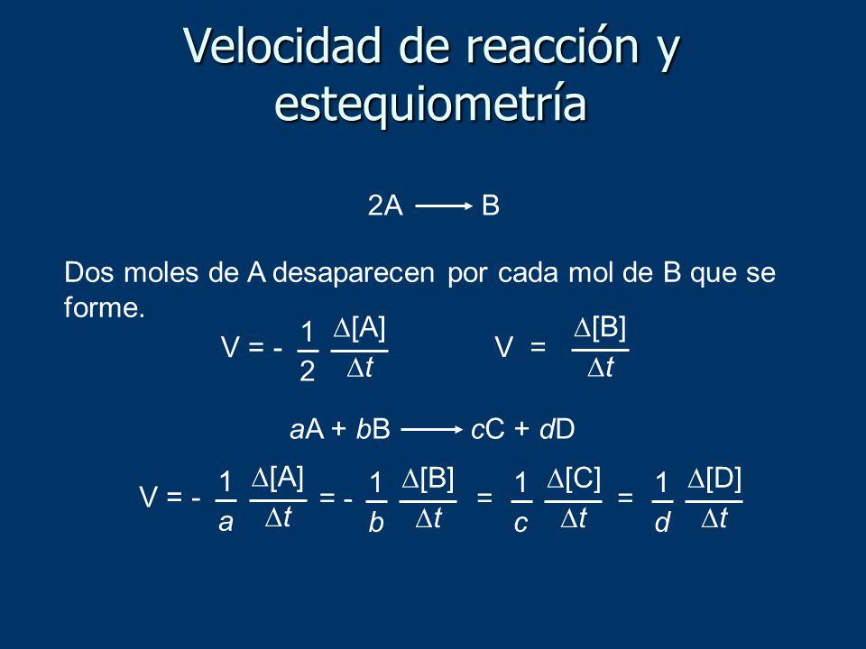 2A B Dos moles de A desaparecen por cada mol de B que se forme. V = [B] t V = - [A] t 1 2 aA + bB cC + dD V = - [A] t 1 a = - [B] t 1 b = [C] t 1 c =