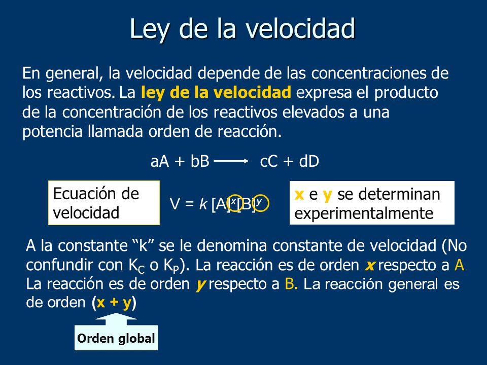 En general, la velocidad depende de las concentraciones de los reactivos. La ley de la velocidad expresa el producto de la concentración de los reacti
