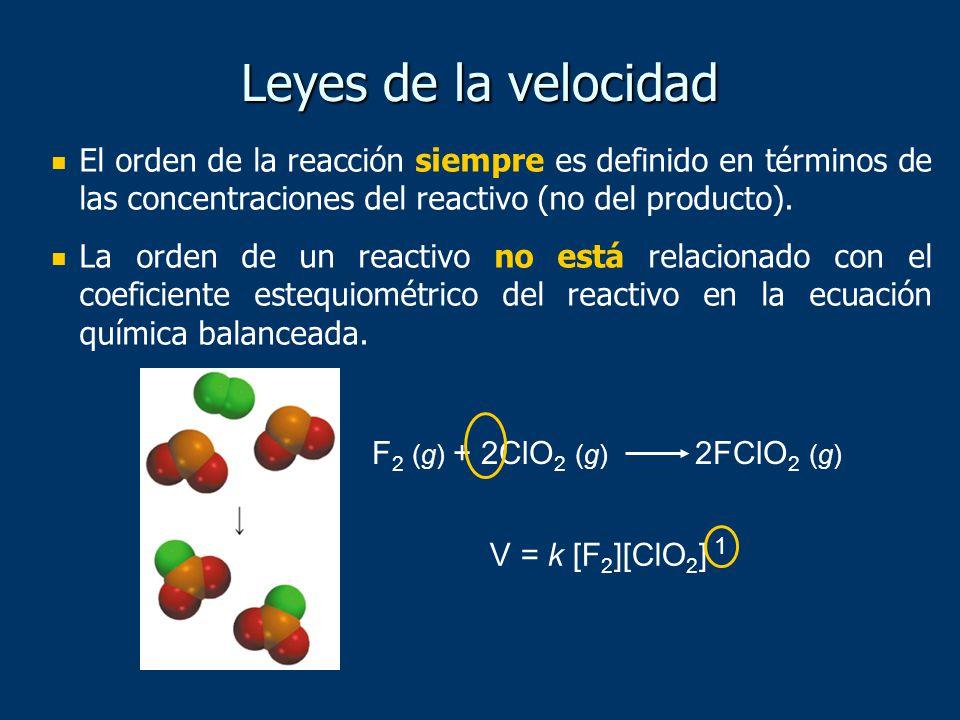 Leyes de la velocidad F 2 (g) + 2ClO 2 (g) 2FClO 2 (g) V = k [F 2 ][ClO 2 ] El orden de la reacción siempre es definido en términos de las concentraci