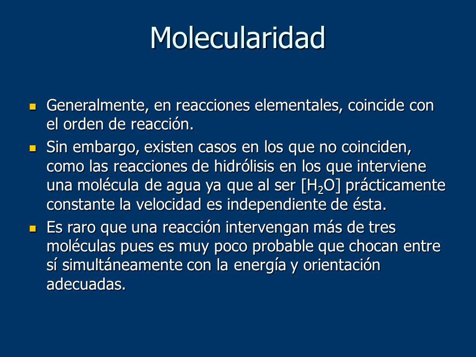 Molecularidad Generalmente, en reacciones elementales, coincide con el orden de reacción. Generalmente, en reacciones elementales, coincide con el ord