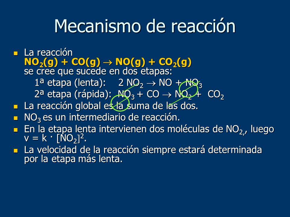 La reacción NO 2 (g) + CO(g) NO(g) + CO 2 (g) se cree que sucede en dos etapas: La reacción NO 2 (g) + CO(g) NO(g) + CO 2 (g) se cree que sucede en do