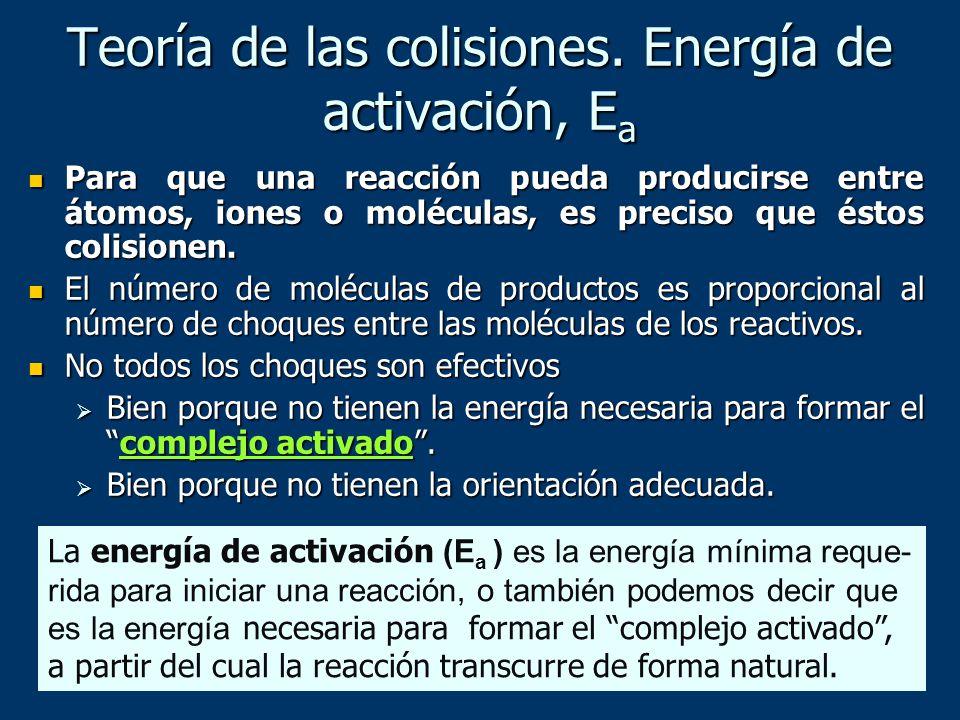 Teoría de las colisiones. Energía de activación, E a Para que una reacción pueda producirse entre átomos, iones o moléculas, es preciso que éstos coli