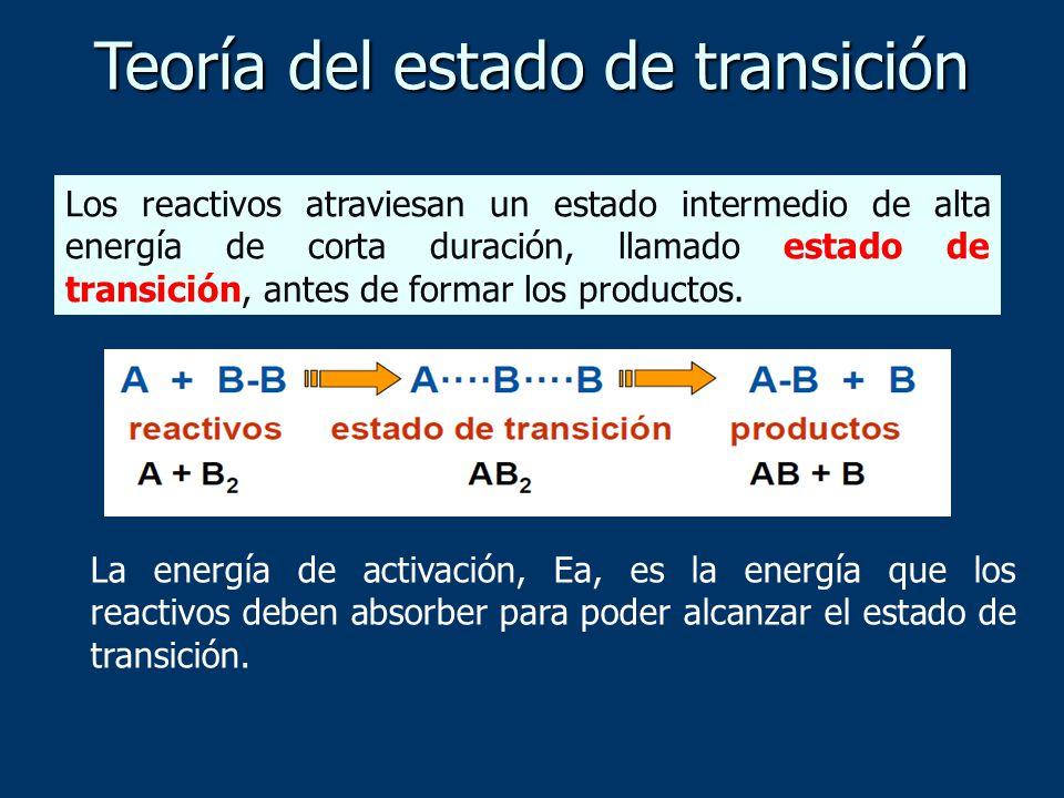Los reactivos atraviesan un estado intermedio de alta energía de corta duración, llamado estado de transición, antes de formar los productos. Teoría d
